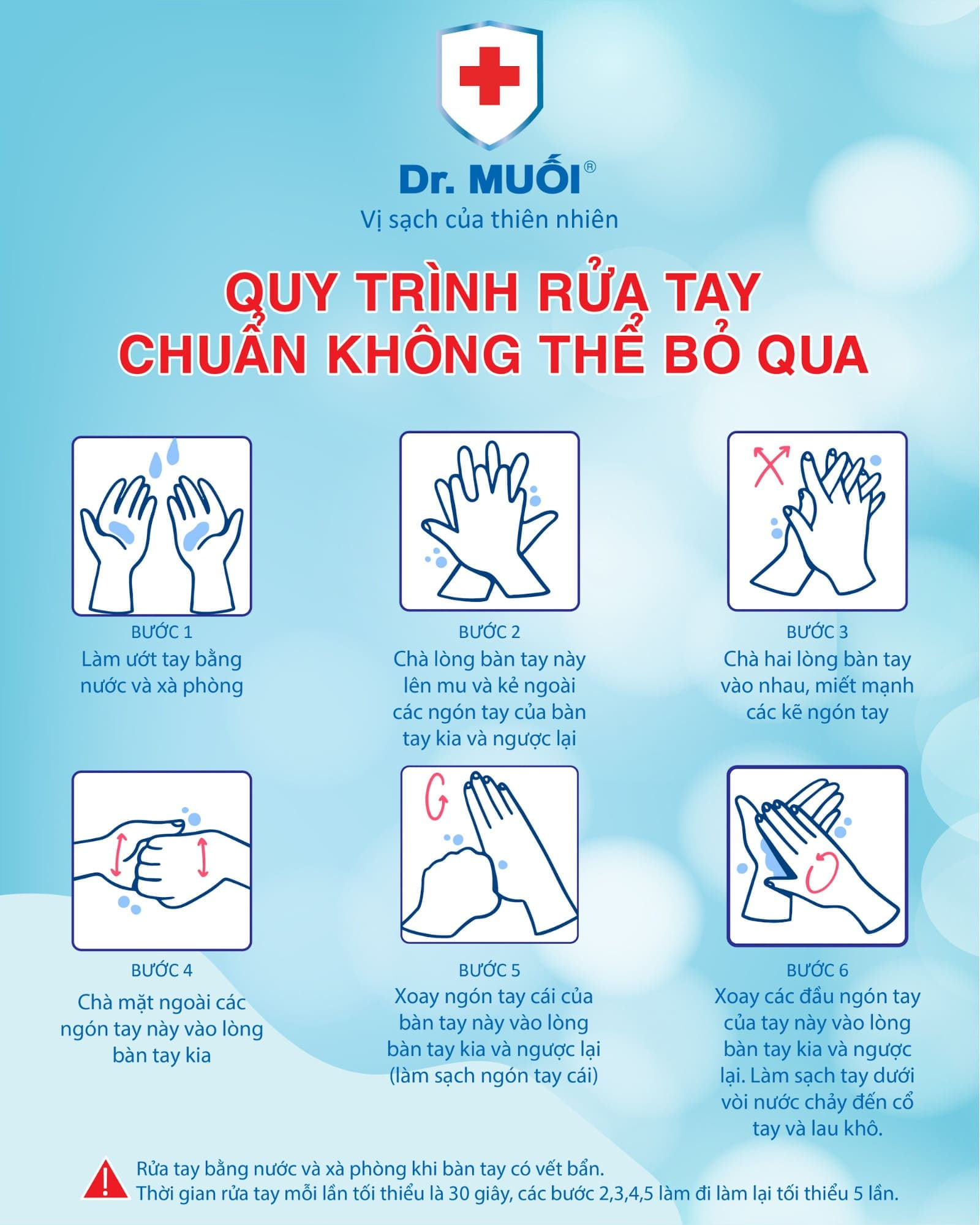 5 thời điểm rửa tay thường quy